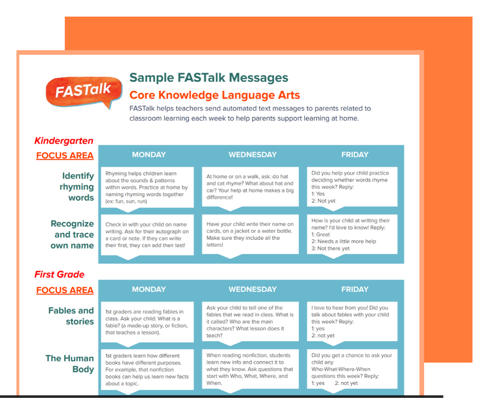 FASTalk send text messages to families aligned to curricula