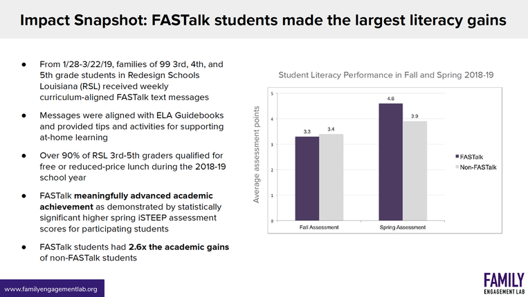 FASTalk text messaging tool aligns to high quality curricula